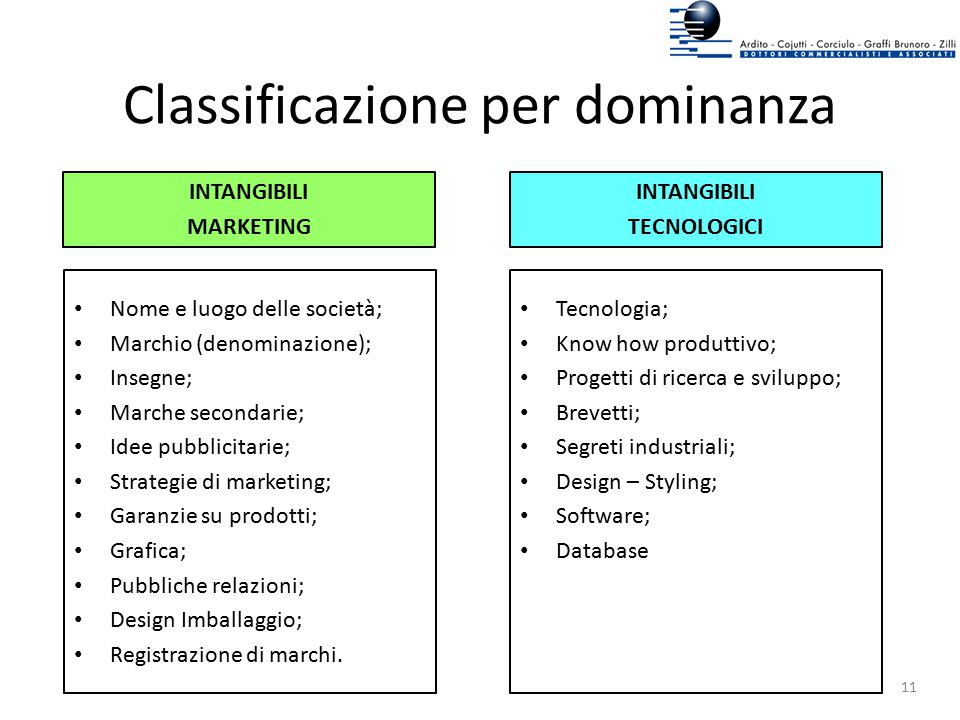 Classificazione per dominanza