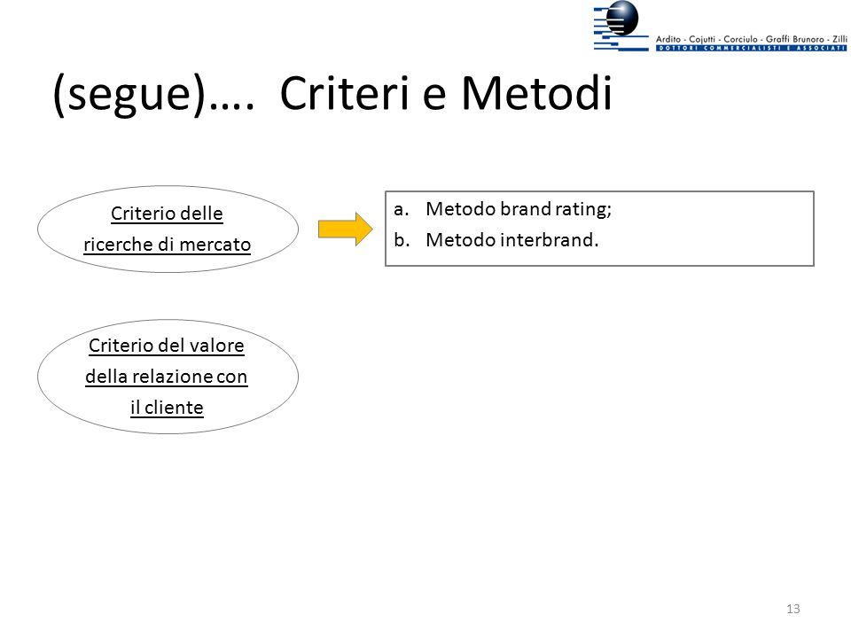 (segue)…. Criteri e Metodi