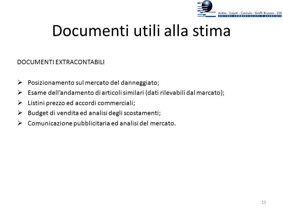 Documenti utili alla stima