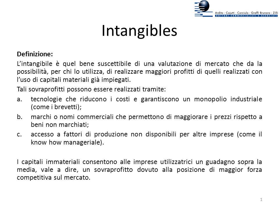 Intangibles Definizione:
