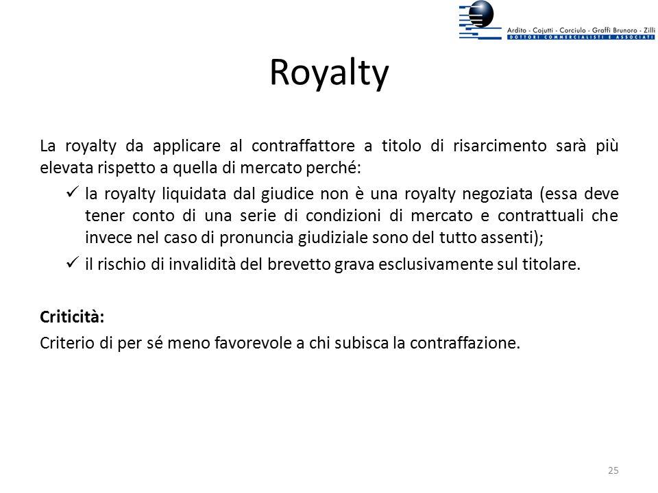 Royalty La royalty da applicare al contraffattore a titolo di risarcimento sarà più elevata rispetto a quella di mercato perché: