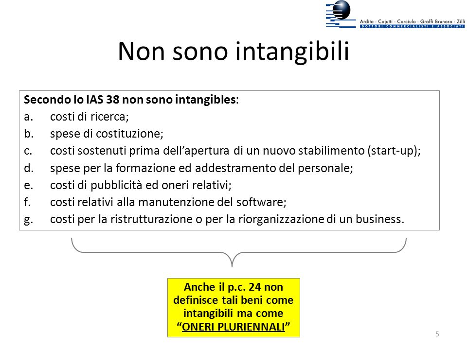 Non sono intangibili Secondo lo IAS 38 non sono intangibles: