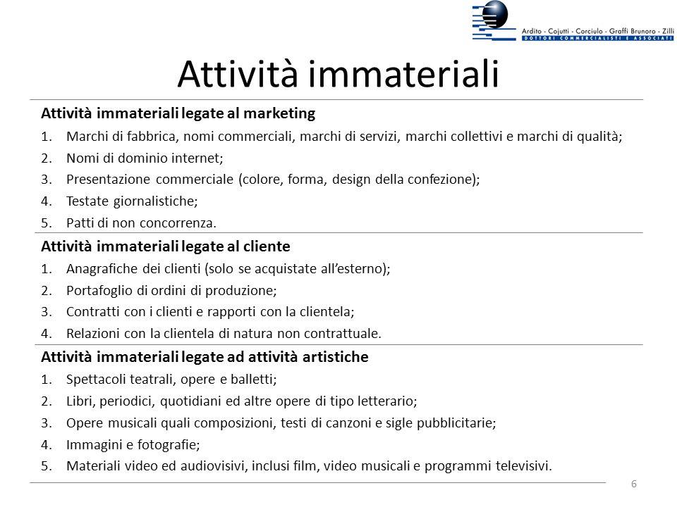 Attività immateriali Attività immateriali legate al marketing