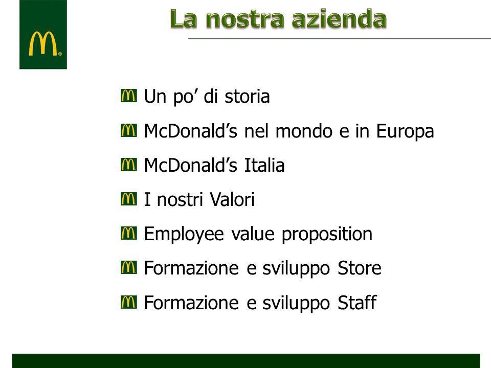 La nostra azienda Un po' di storia McDonald's nel mondo e in Europa