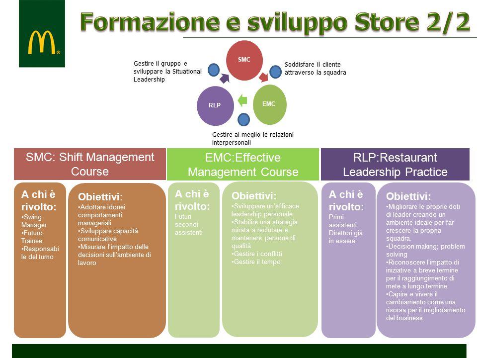 Formazione e sviluppo Store 2/2