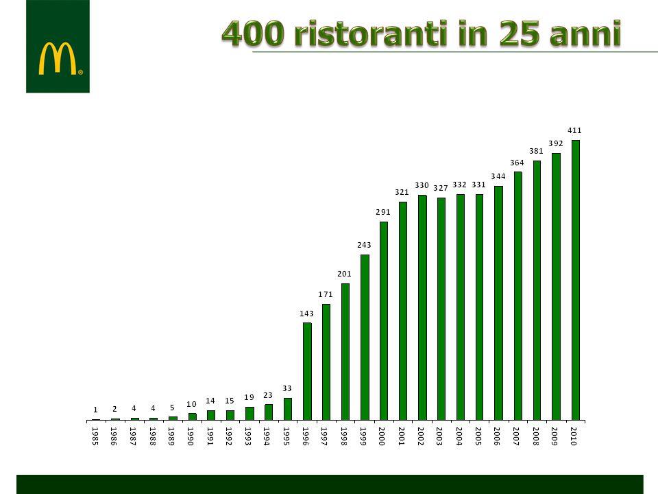 400 ristoranti in 25 anni