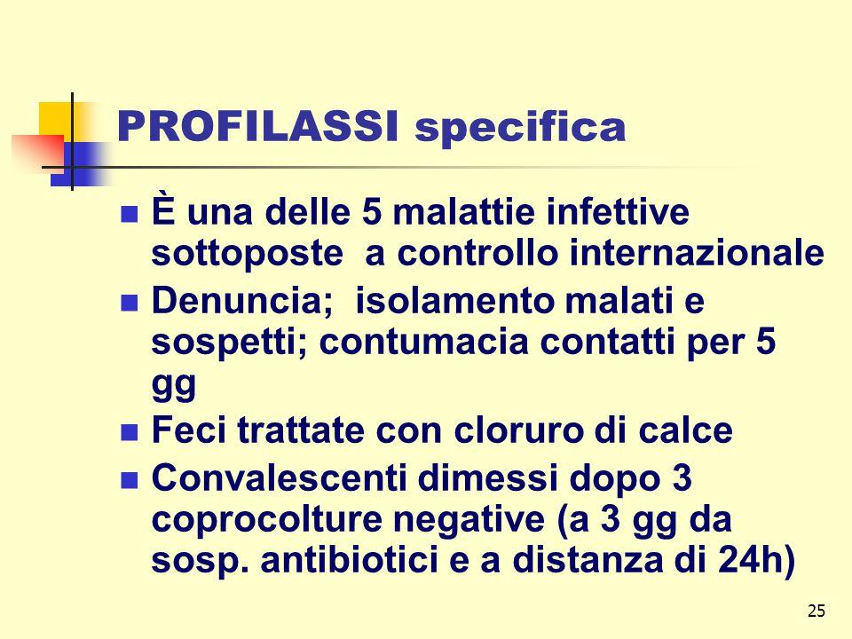 PROFILASSI specifica È una delle 5 malattie infettive sottoposte a controllo internazionale.