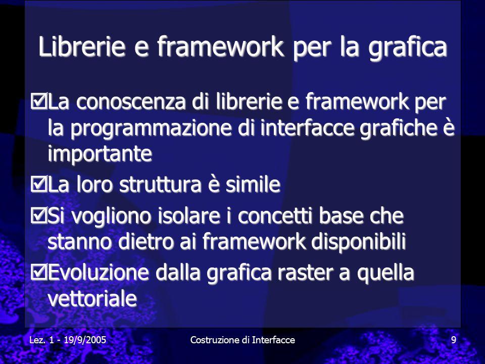 Librerie e framework per la grafica