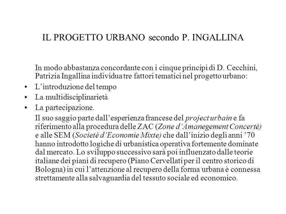 IL PROGETTO URBANO secondo P. INGALLINA