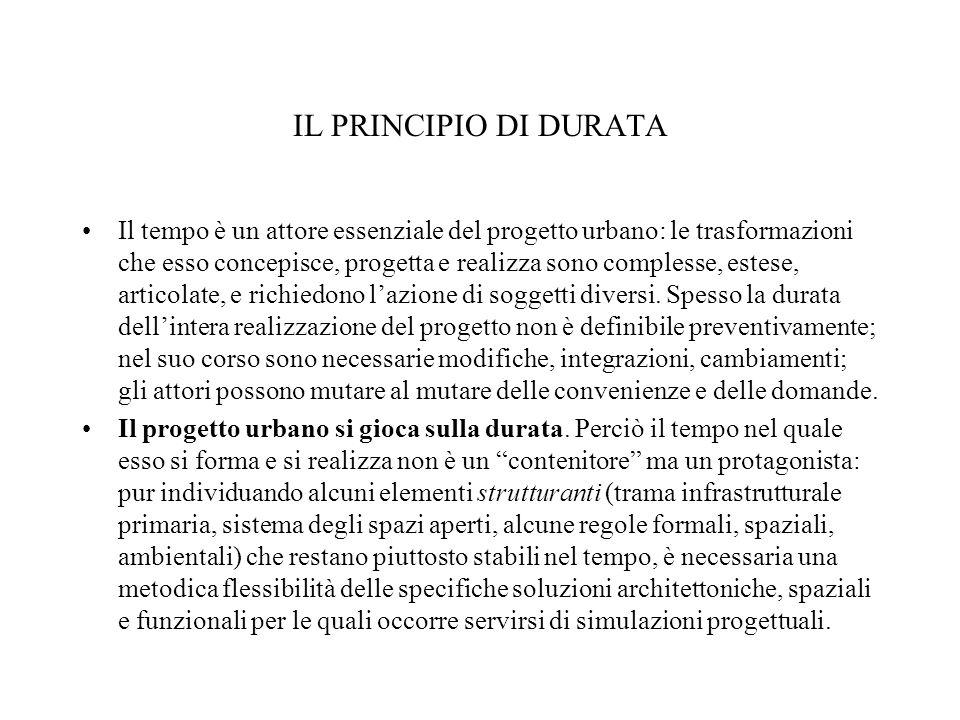 IL PRINCIPIO DI DURATA