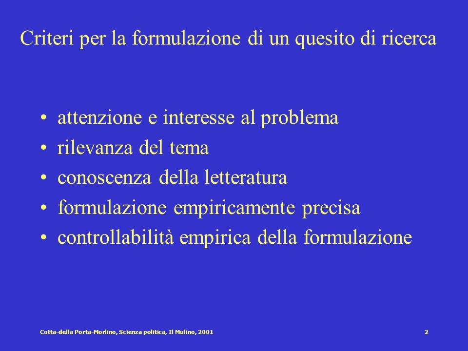 Criteri per la formulazione di un quesito di ricerca