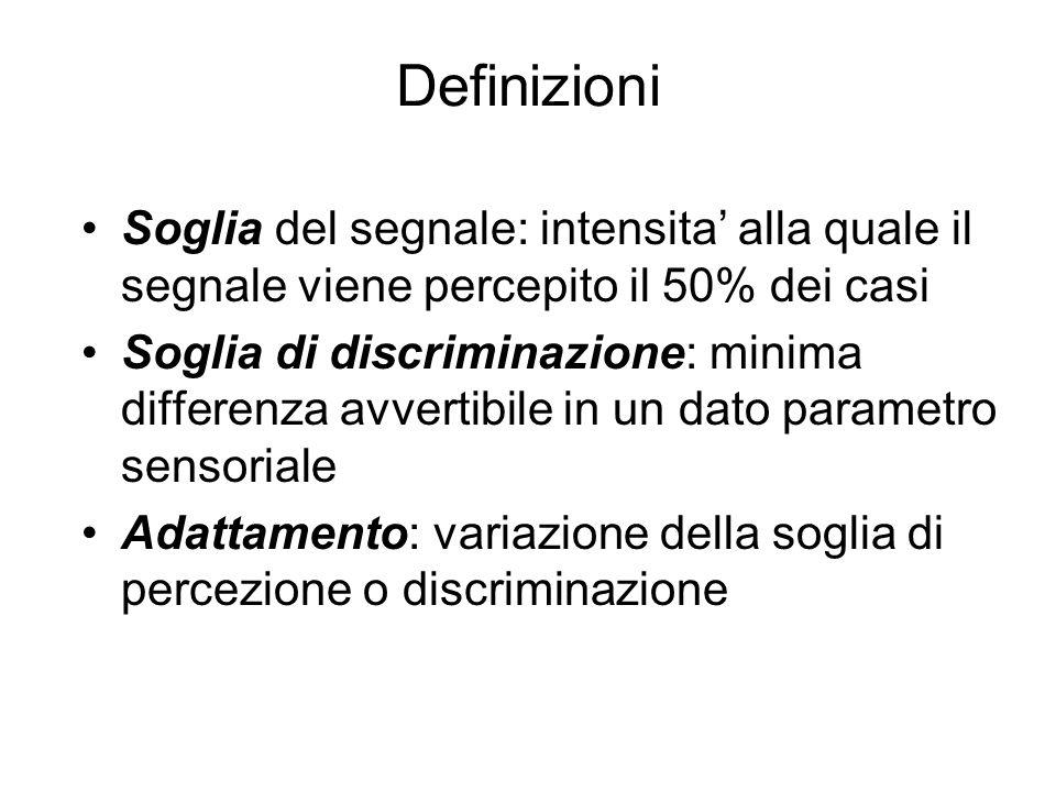 Definizioni Soglia del segnale: intensita' alla quale il segnale viene percepito il 50% dei casi.