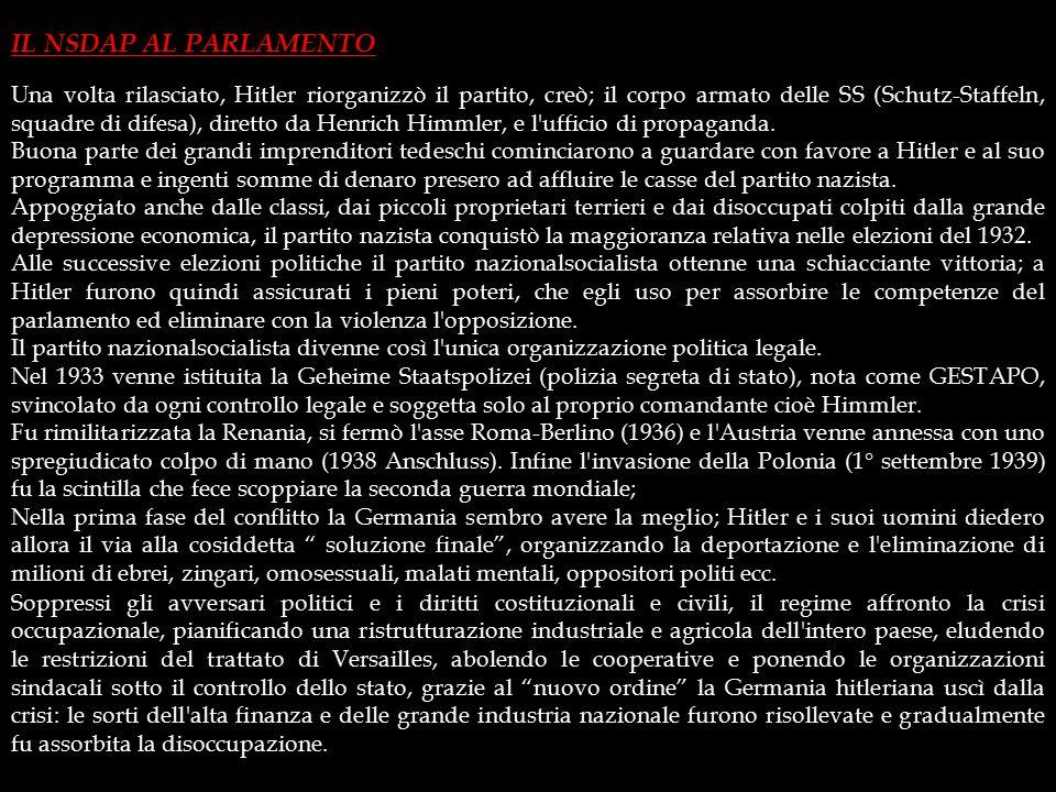 IL NSDAP AL PARLAMENTO
