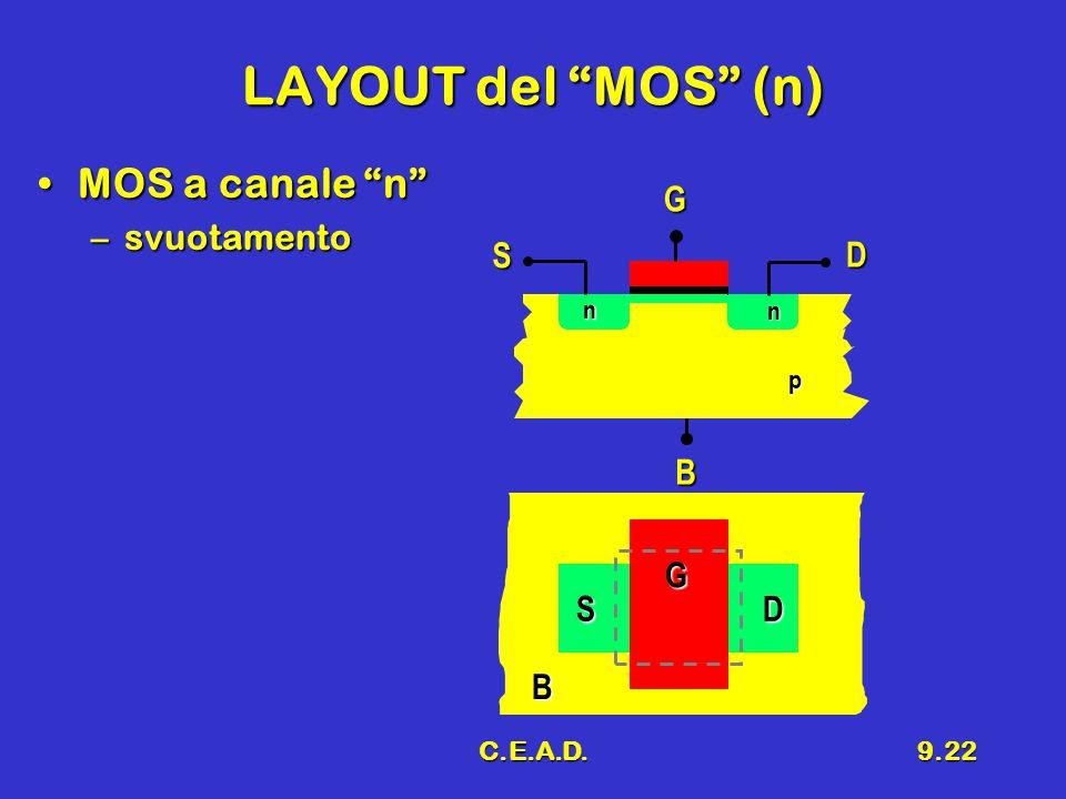 LAYOUT del MOS (n) MOS a canale n svuotamento G S D B G S D B n n