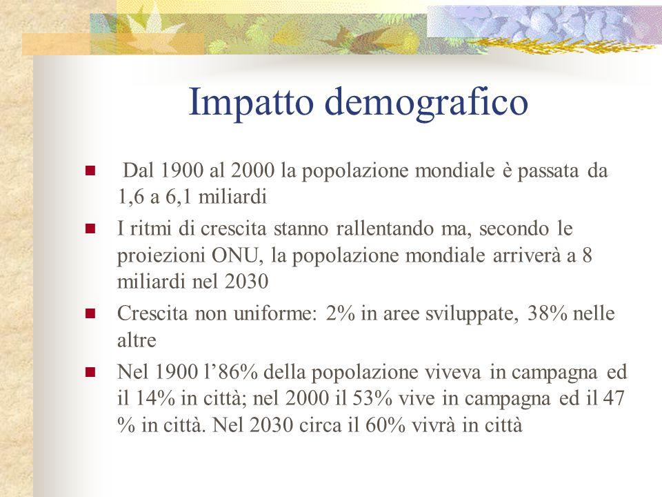 Impatto demografico Dal 1900 al 2000 la popolazione mondiale è passata da 1,6 a 6,1 miliardi.