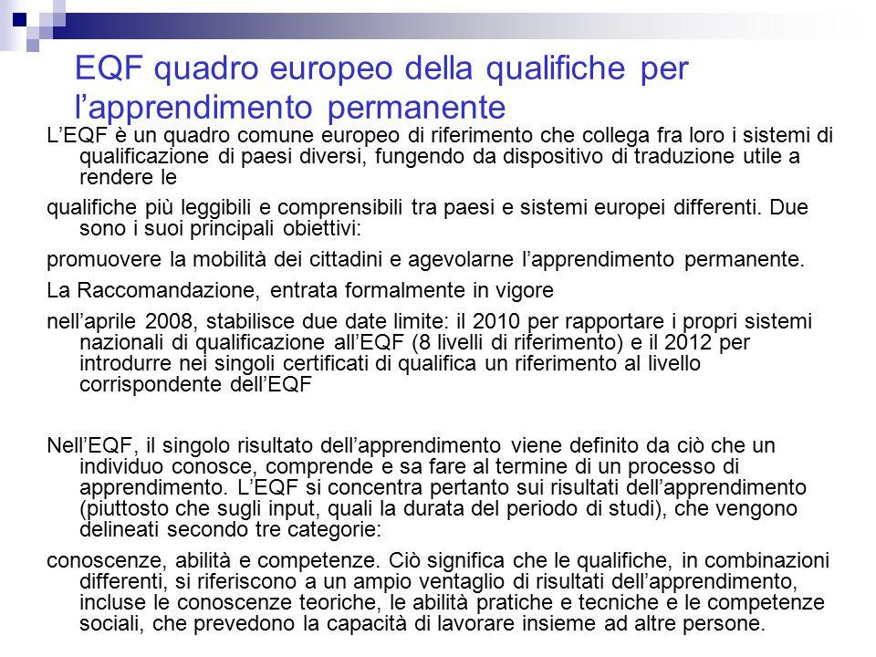 EQF quadro europeo della qualifiche per l'apprendimento permanente