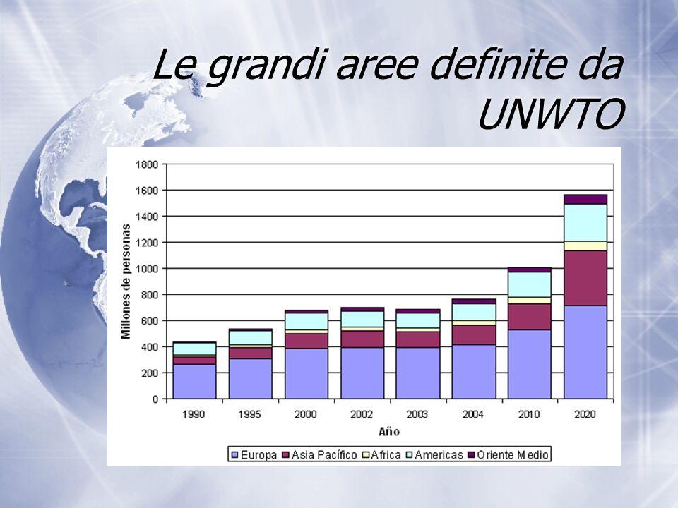 Le grandi aree definite da UNWTO