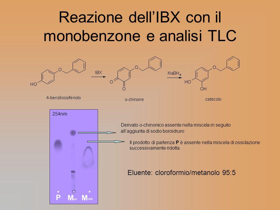 Reazione dell'IBX con il monobenzone e analisi TLC