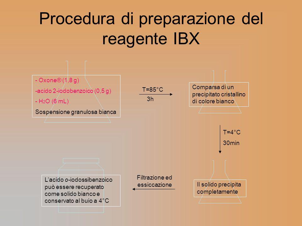 Procedura di preparazione del reagente IBX