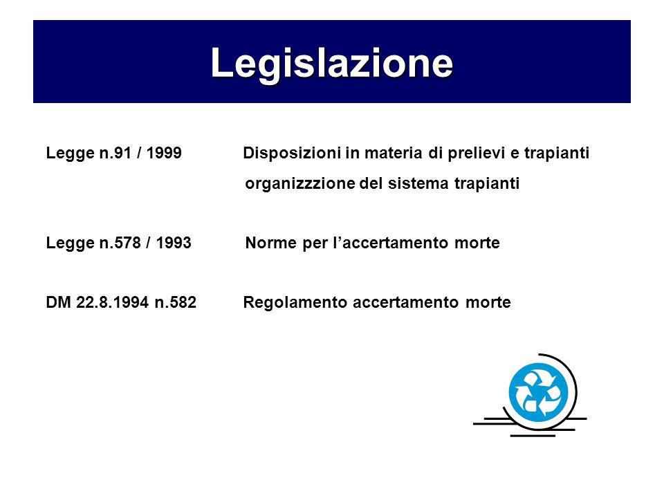 Legislazione Legge n.91 / 1999 Disposizioni in materia di prelievi e trapianti. organizzzione del sistema trapianti.