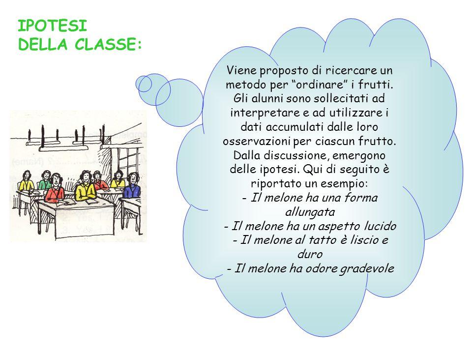 IPOTESI DELLA CLASSE: