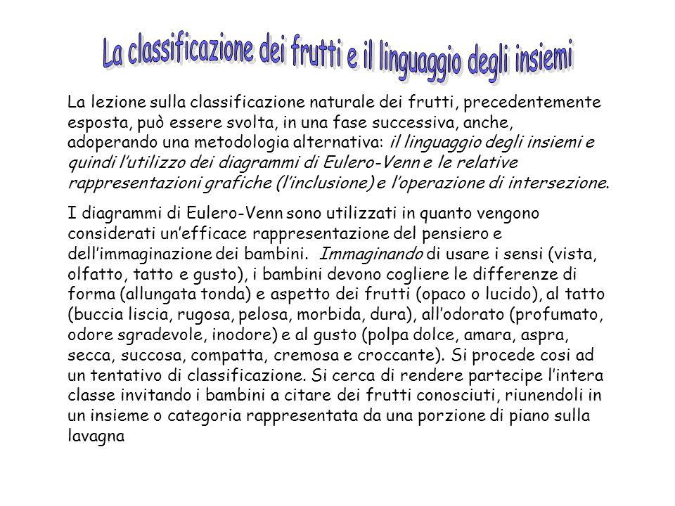 La classificazione dei frutti e il linguaggio degli insiemi