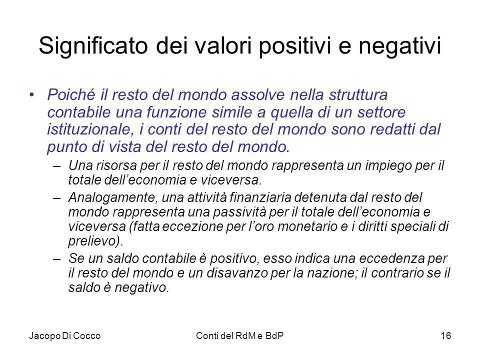 Significato dei valori positivi e negativi