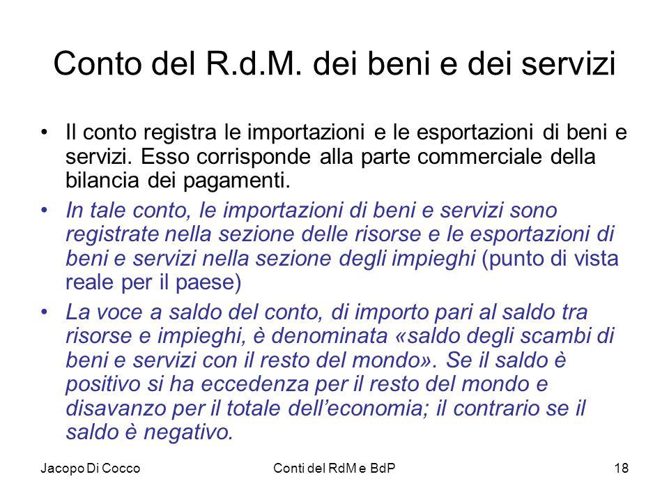 Conto del R.d.M. dei beni e dei servizi