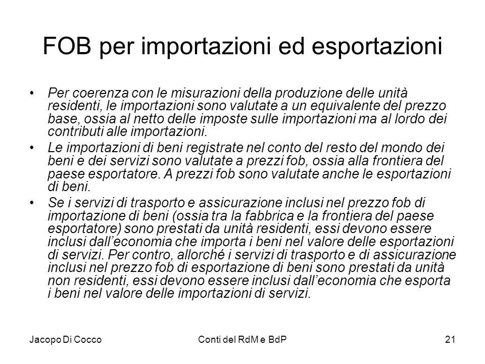 FOB per importazioni ed esportazioni