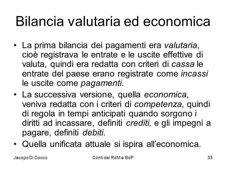 Bilancia valutaria ed economica