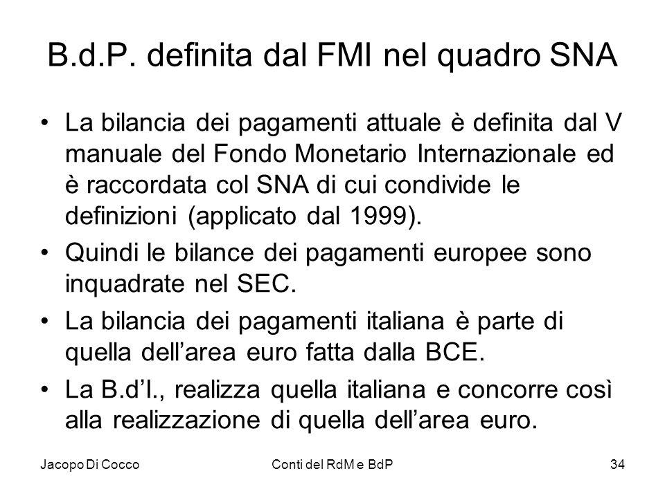 B.d.P. definita dal FMI nel quadro SNA