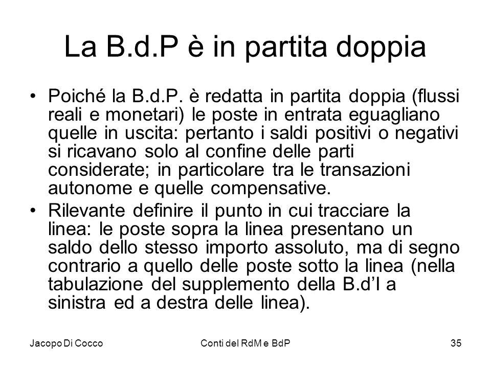 La B.d.P è in partita doppia