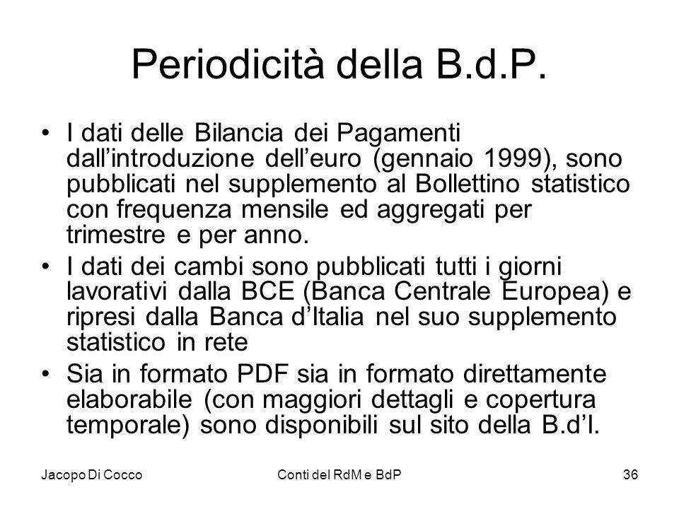 Periodicità della B.d.P.