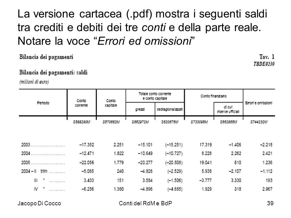 La versione cartacea (.pdf) mostra i seguenti saldi tra crediti e debiti dei tre conti e della parte reale. Notare la voce Errori ed omissioni