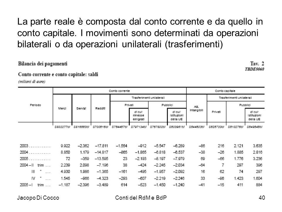 La parte reale è composta dal conto corrente e da quello in conto capitale. I movimenti sono determinati da operazioni bilaterali o da operazioni unilaterali (trasferimenti)