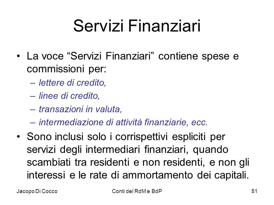 Servizi Finanziari La voce Servizi Finanziari contiene spese e commissioni per: lettere di credito,