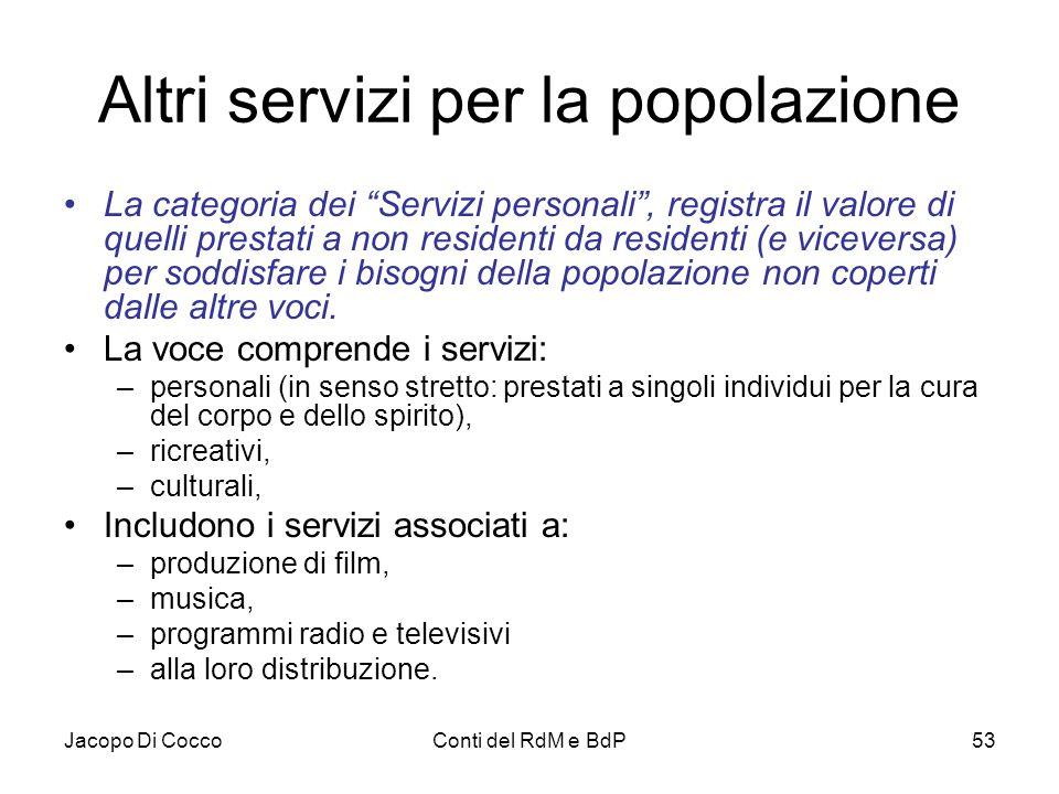 Altri servizi per la popolazione