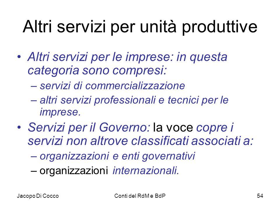 Altri servizi per unità produttive