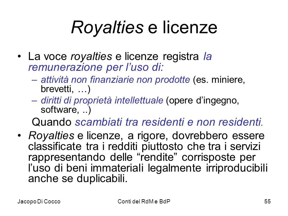 Royalties e licenze La voce royalties e licenze registra la remunerazione per l'uso di:
