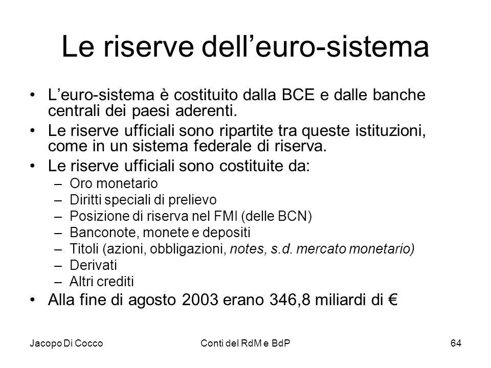 Le riserve dell'euro-sistema