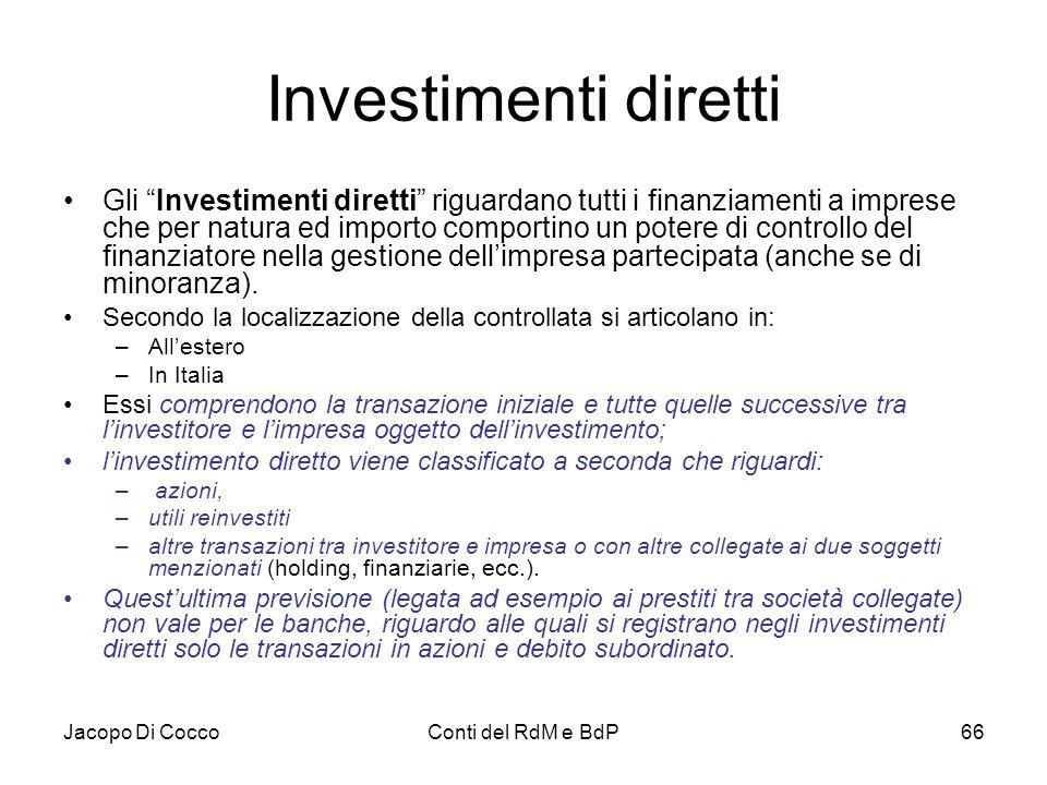 Investimenti diretti