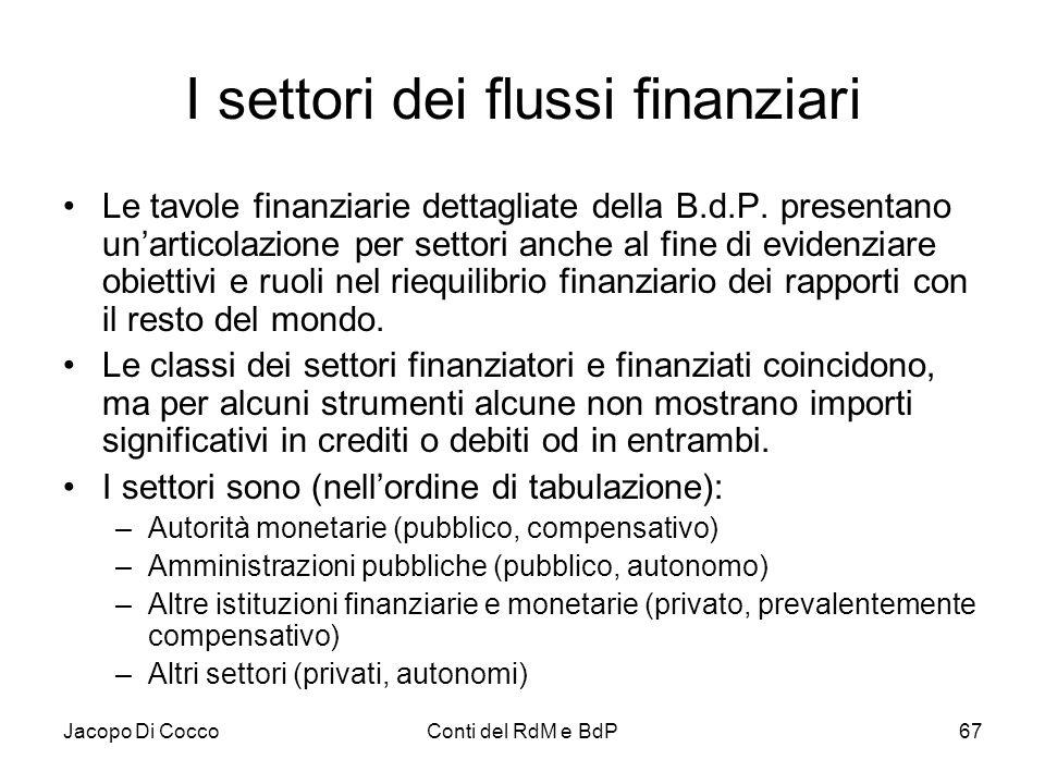I settori dei flussi finanziari
