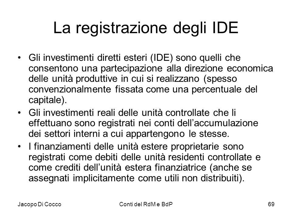 La registrazione degli IDE