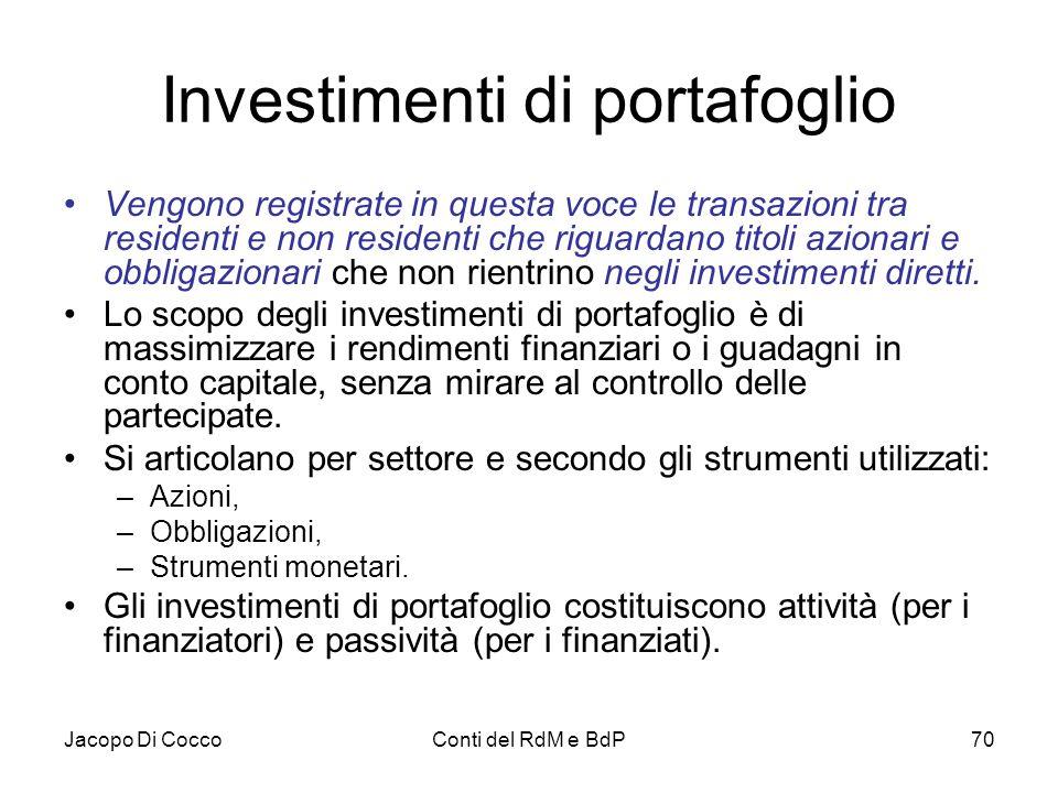 Investimenti di portafoglio