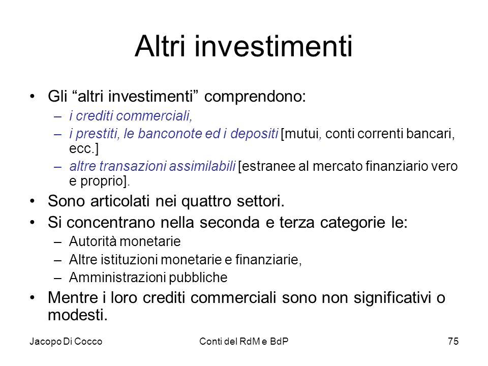 Altri investimenti Gli altri investimenti comprendono: