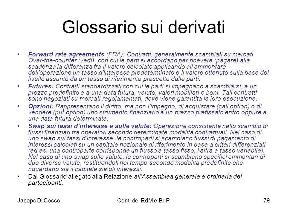 Glossario sui derivati
