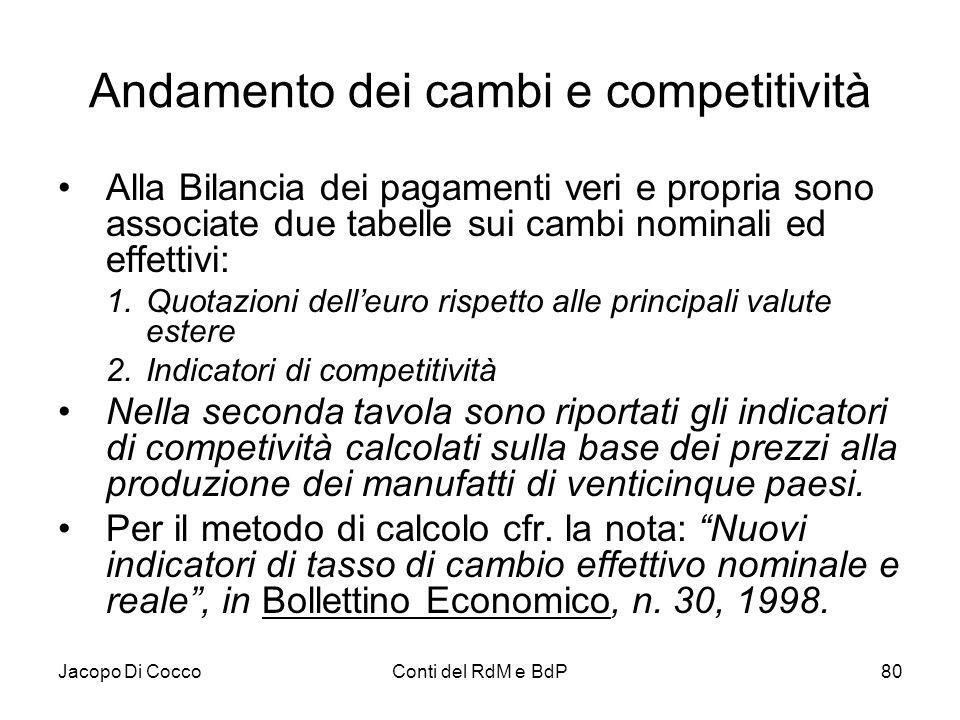 Andamento dei cambi e competitività
