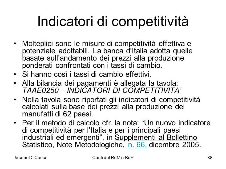 Indicatori di competitività