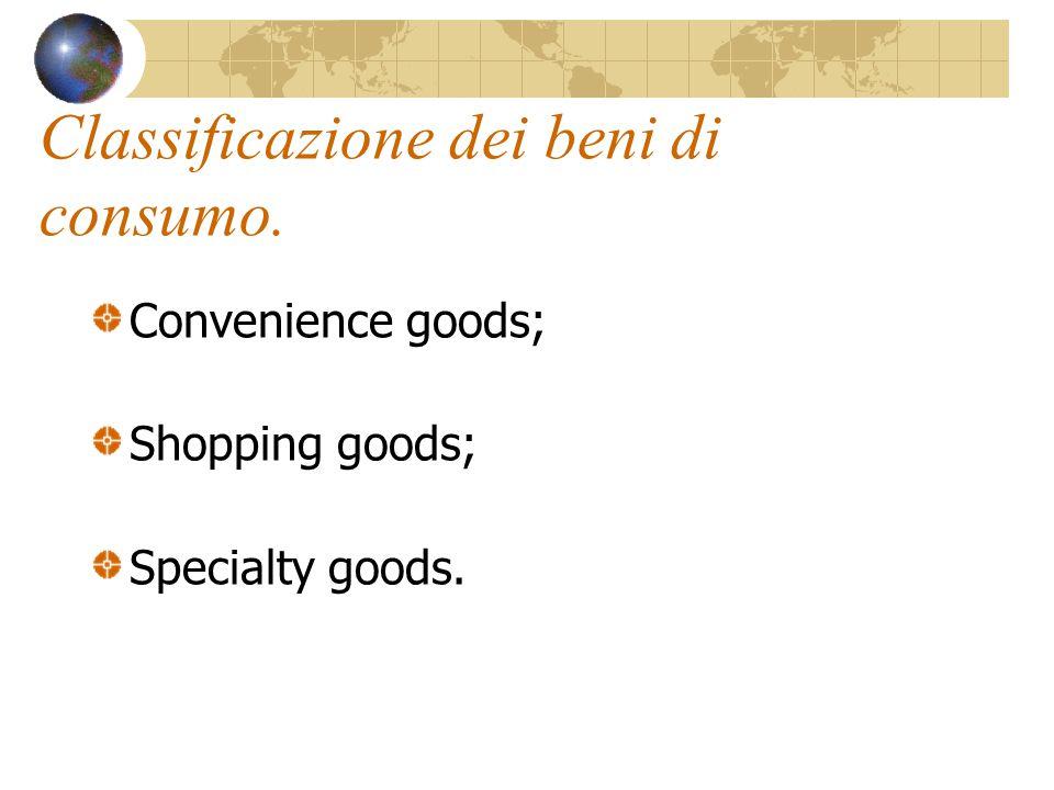 Classificazione dei beni di consumo.
