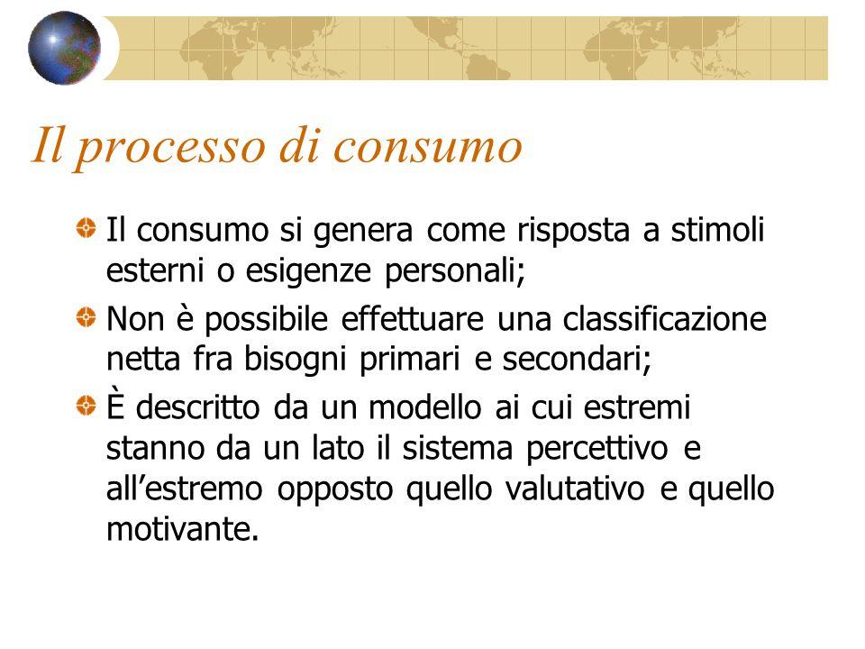 Il processo di consumo Il consumo si genera come risposta a stimoli esterni o esigenze personali;